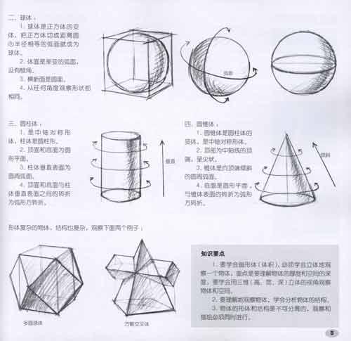 石膏形体素描