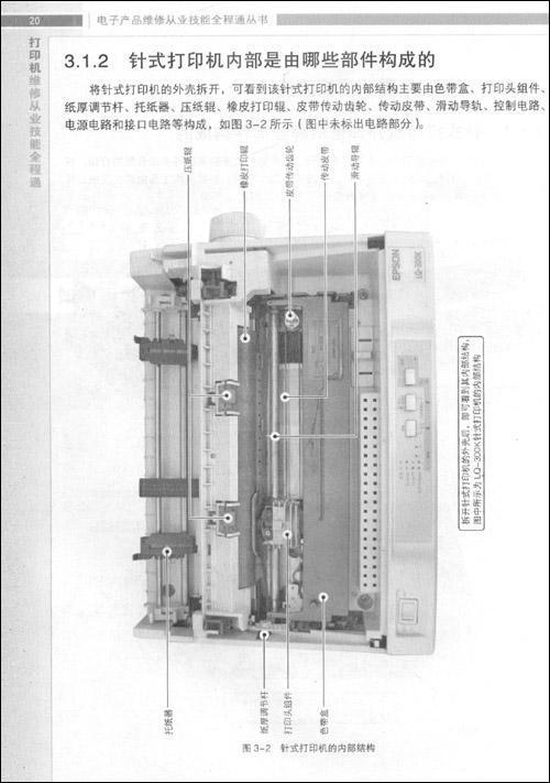 2打印头信号驱动电路板上的光电检测器是如何构成的163 7.4.