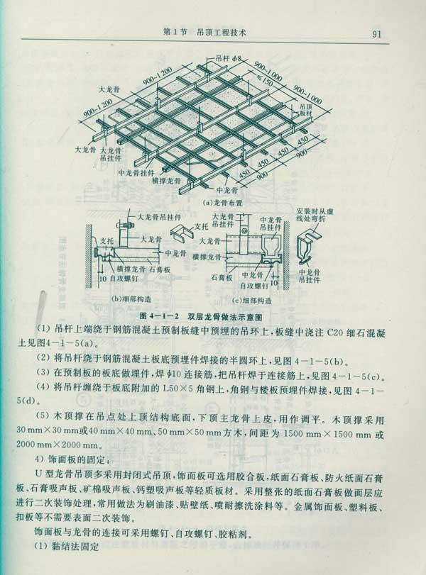 建筑装饰装修技术手册