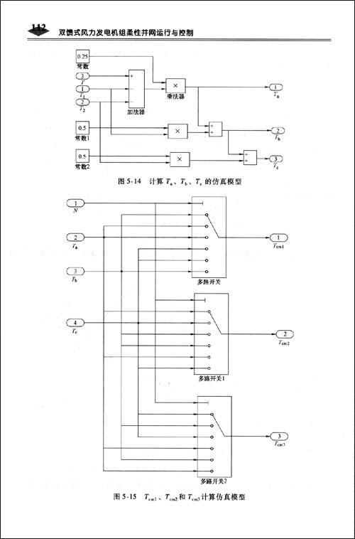 双馈式风力发电机组柔性并网运行与控制-任永峰-电工