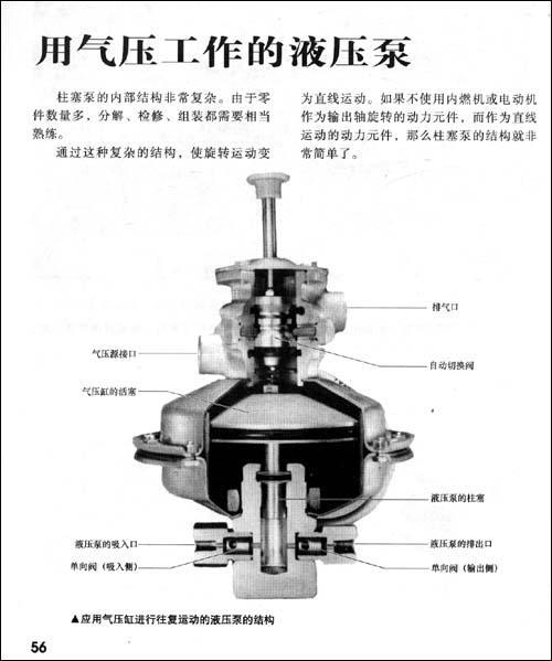 换向阀/74 单向阀/76 调速阀/78 压力控制阀/80  溢流阀(压力调整阀)图片