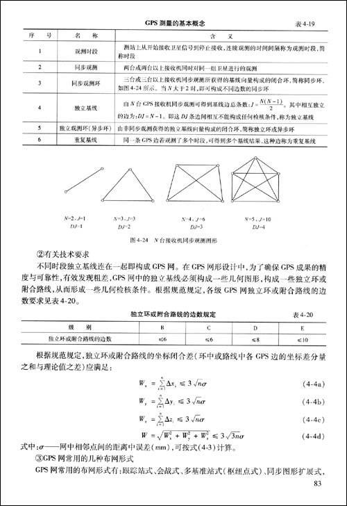 土木工程施工测量手册(第二版)
