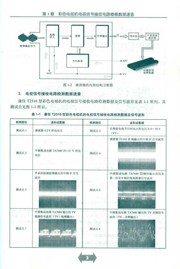 23 厦华xt-25d8型彩色电视机音频信号处理电路维修数据速查  2.