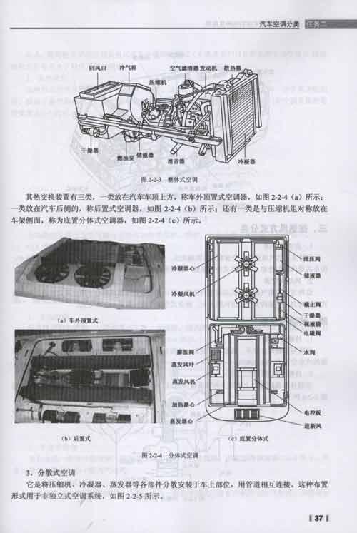 汽车空调结构与维修-谢永光-汽车与其他道路交通工具