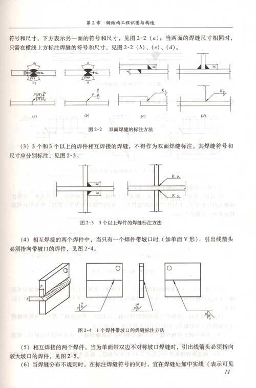 钢结构预算识图与图纸快速入门-王松岩,焦红-消防工程说明工程图片