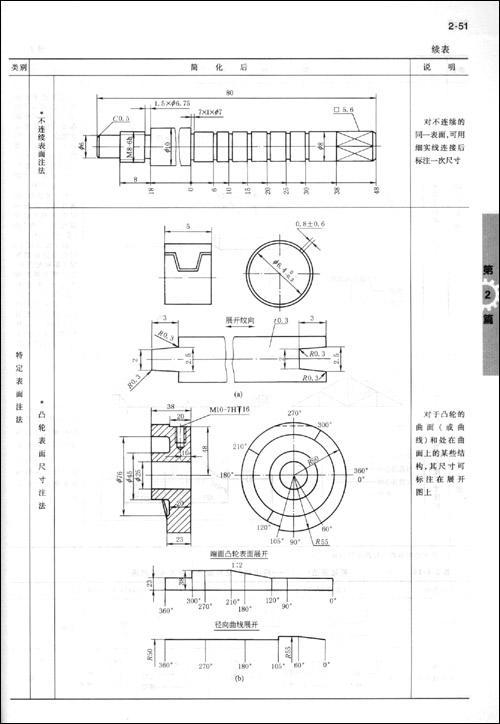 机械设计手册:机械制图.精度设计(第5版)(单行本)图片