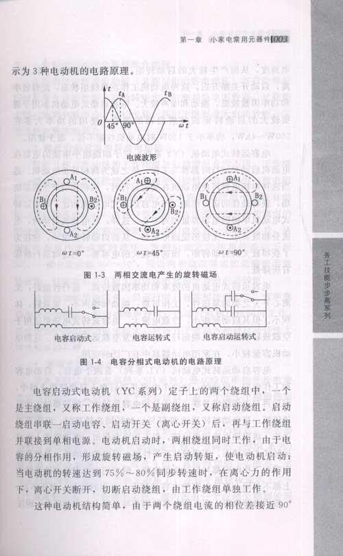 电风扇      (一)电风扇的类型与规格      (二)台扇      (三)转页扇
