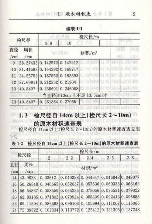 常用木材材积速查手册(文轩)