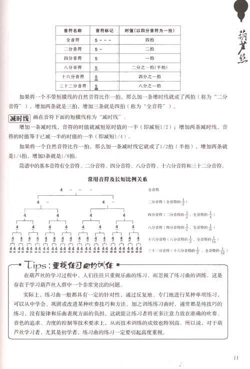 气息  2.口型  四,葫芦丝的演奏手型和按孔方法  1.演奏手型  2.