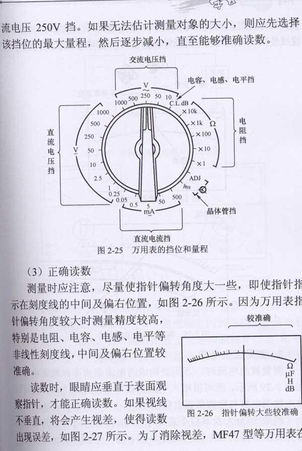 第9章万用表检测集成电路