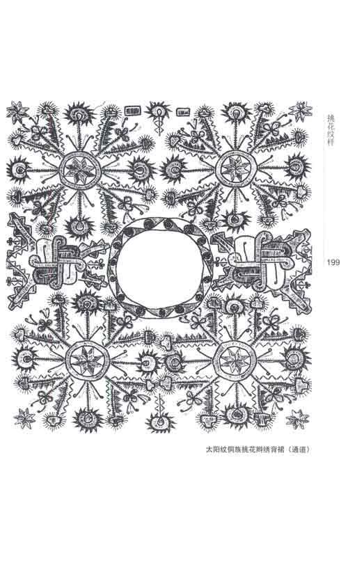 其他纹样 二,民族民间纹样 1.刺绣纹样 2.