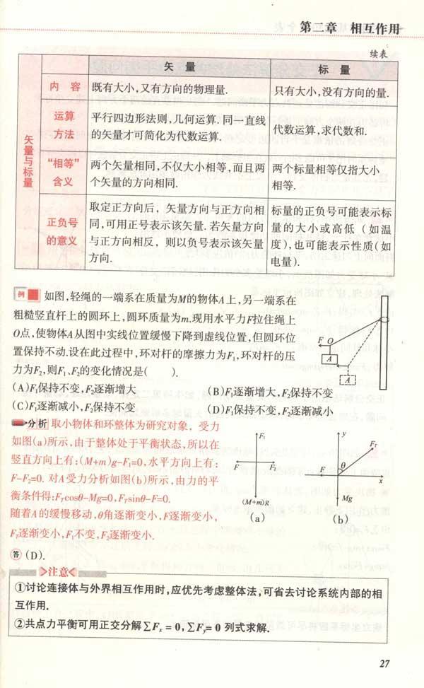 高中物理电学公式