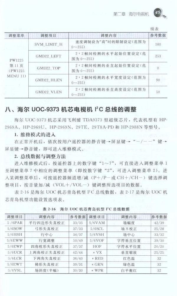 名优彩色电视机i2c总线调整速查手册