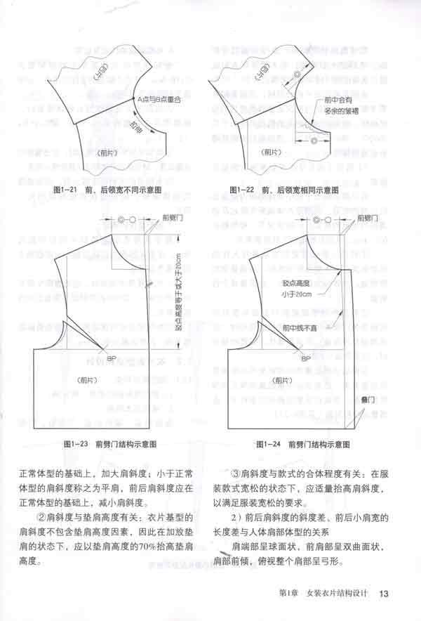 女装结构设计款式图