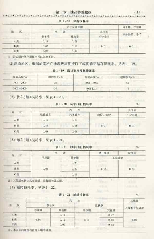 管理及给排水,管道煤气设计40余年,曾编著出版了《油库工艺设计手册》