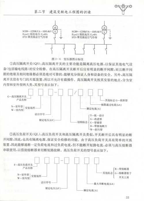 建筑电气施工图识读技法