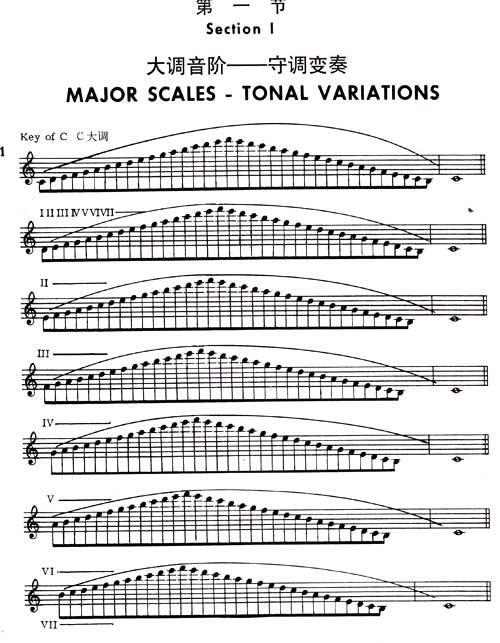 伯克利萨克斯演奏教程(一):音阶练习