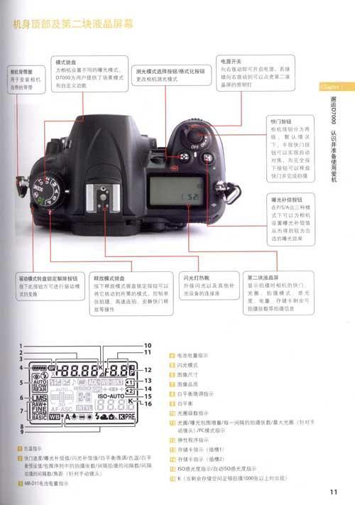 11  尼康d7000与d90/d300s性能指标对比表  chapter  3  装备d7000