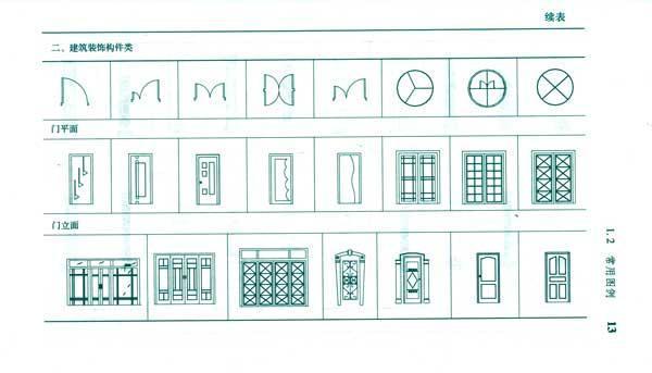 装饰工程项目现场成品保护管理