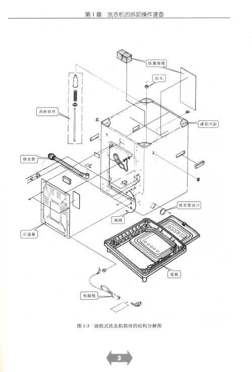 2海尔xqg50系列滚筒式洗衣机的维修方法及数据