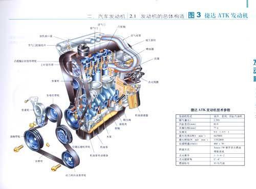 大众系列轿车典型结构图册