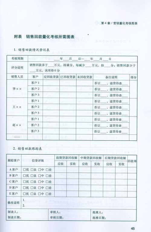 4 度绩效考核图表      图表11