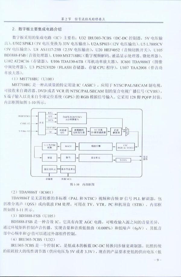 tcl王牌液晶彩色电视机维修精华-tcl多媒体科技控股