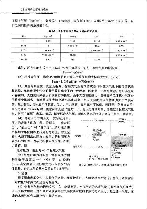 《汽车空调系统原理与检修》(刘春晖//张学忠)【简介