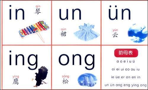 挂图 汉语拼音声母